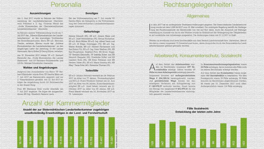 Tätigkeitsbericht der Landarbeiterkammer 2017